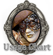 Usage Chart Cosmetic Boutique Carnivale Glitters
