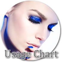 Usage Chart Cosmetic Metallic Glitters